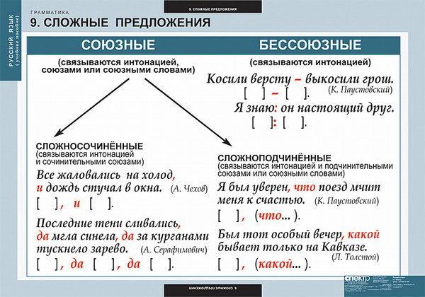 http://hoodogova-nv.ucoz.ru/ege/slozh_predl..jpg